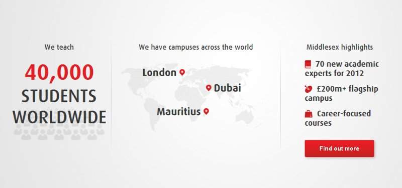 Information about Middlesex University